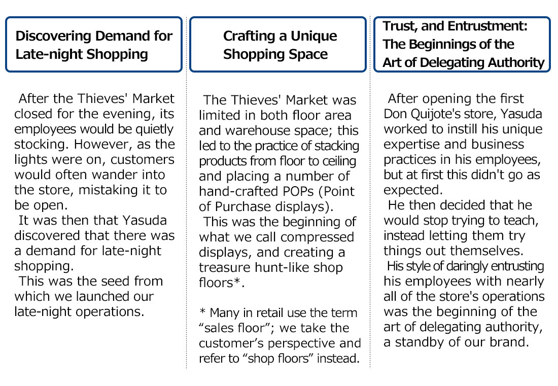 [Discovering Demand for Late-night Shopping][Crafting a Unique Shopping Space][Trust, and Entrustment: The Beginnings of the Art of Delegating Authority]