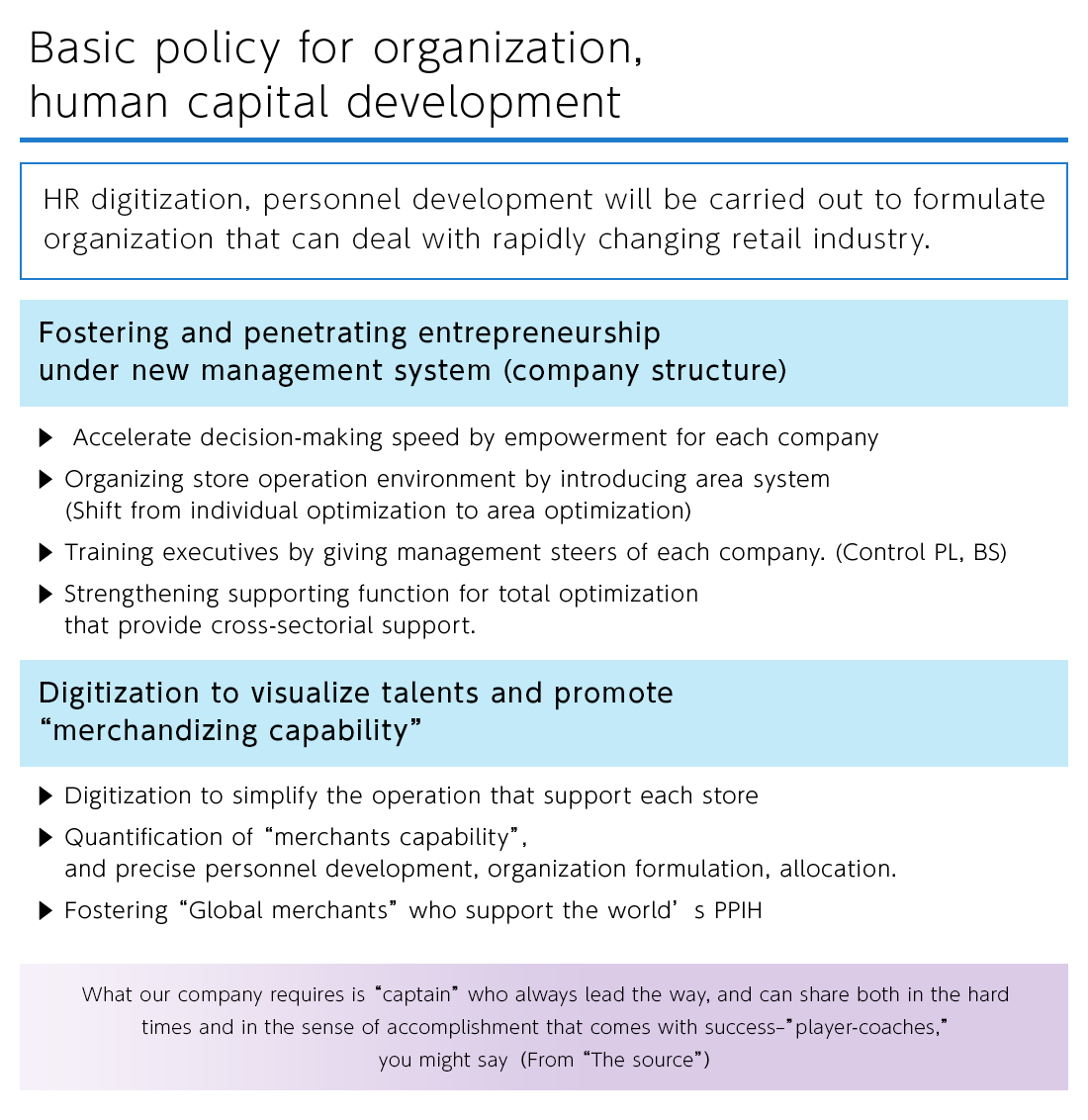 Basic policy for organization, human capital development
